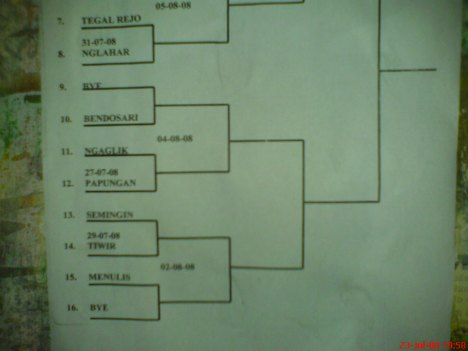 Jadwal volly