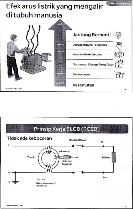 elbc15