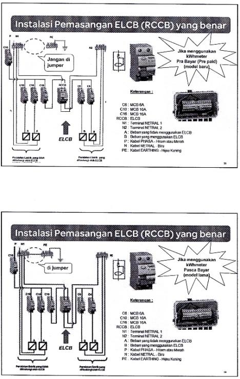 elbc18