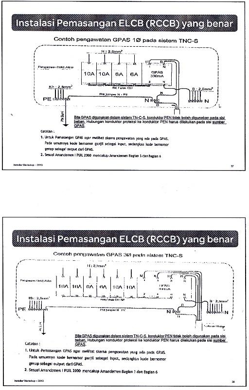elbc19