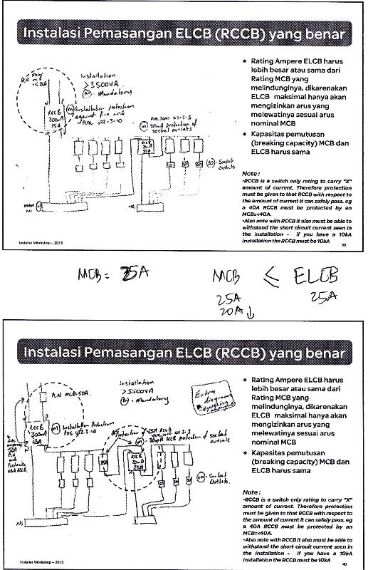 elbc20
