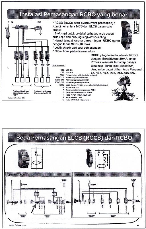 elbc21
